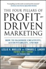 Four Pillars Of Profit-Driven Marketing