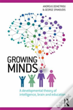 Growing The Learning Mind