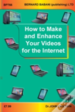 How To Make And Enhance Your Videos For The Internet