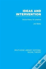 Ideas And Intervention