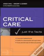 Just The Facts In Critical Care Medicine