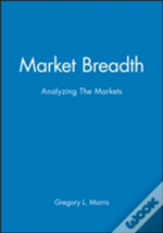 Market Breadth:Analyzing The Markets