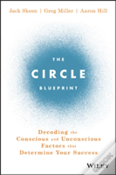 Mastering Your Circle