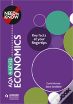 Need To Know: Aqa A-Level Economics
