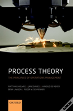 Wook.pt - Process Theory