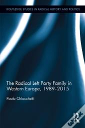 Radical Left Party Family In Western Europe, 1989-2015