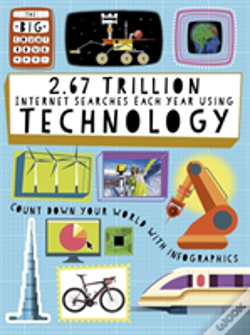 Wook.pt - The Big Countdown: 2.67 Trillion Internet Searches Each Year Using Technology