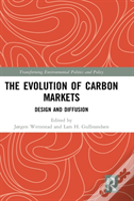 The Evolution Of Carbon Markets