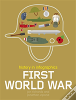 Wook.pt - The First World War