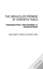 The Unfulfilled Promise Of Synthetic Fuels