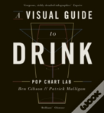 Visual Guide To Drink A