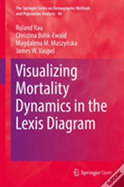 Wook.pt - Visualizing Mortality Dynamics In The Lexis Diagram