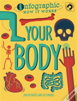 Wook.pt - Your Body